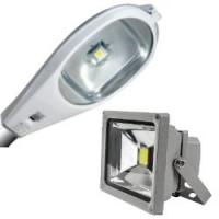 Прожекторы, уличные светильники